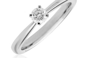 Check Before Buying A Diamond Ring Set